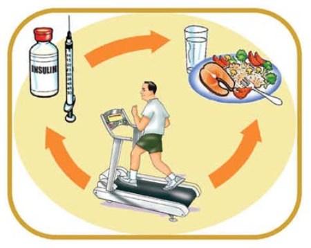 prevention-of-diabetes